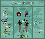 Sam-Kouji -ref-sheet- by WindmelodieSoMu