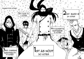 STERNRITTER POPULARITY POLL 2 RESULTS - TOP 5!! by Tommo2304