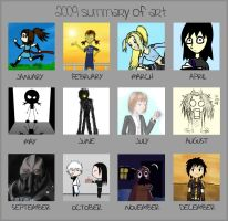 2009 summary by Silver1bow