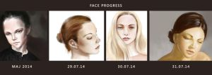 Face Progress by Kamyk