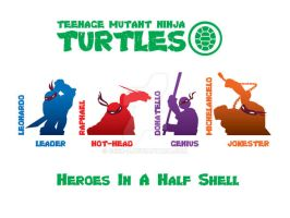 TMNT Poster- Heroes In A Half Shell 4 by Geek-0