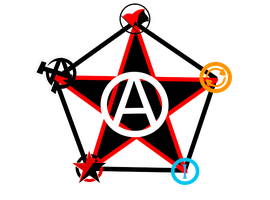 Synthesis Anarchism by MyLittleTripod