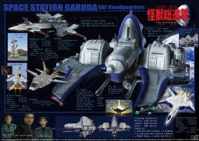 Space Station Garuda by LDN-RDNT
