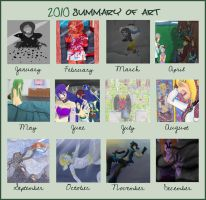 Art Summary of 2010 by ChaosTearKitsune