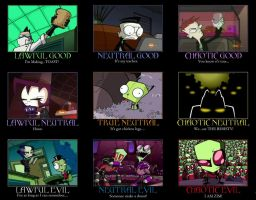 Invader ZIM Alignment by ChopSilverBlood