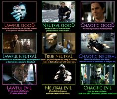 The Dark Knight Alignment Chart by Chaser1992