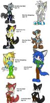 All of Chi's Characters by Chico-2013
