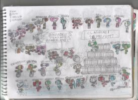 All of Robotboy OCs Pt 2 of 3 by claudinei230