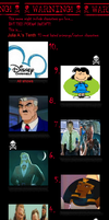 My 10 Most Hated Characters 10 by J-Cat