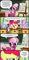 Pony grammar by KTurtle