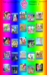 My Top 25 Fav. MLP:FIM episodes by Sonic2125