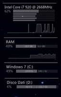 PC Meters for Rainmeter by Liquid-Tension-vbb