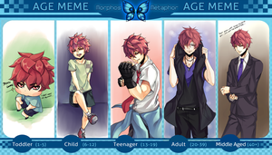 MM: Vi's Age Meme by Lijon
