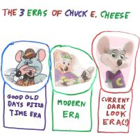 The 3 Eras of Chuck E. Cheese by dth1971