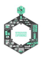 """Refrigeration Experience"" by ikach"