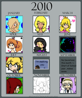 2010 Art Meme pffft by CountAsh
