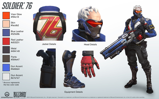 Soldier76 - Overwatch - Close look at model by PlanK-69