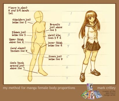 Female Body Proportions by markcrilley