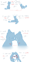I would Rather... by catbae