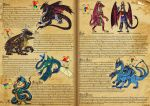 DRAGONS ROYALE - species guide by Farumir