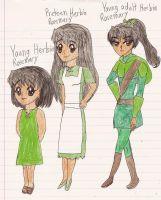 VT Robin Good - Herbia Rosemary's age timeline by Magic-Kristina-KW