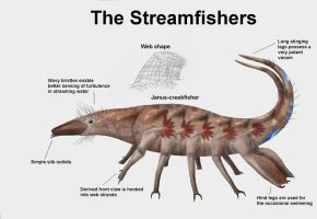 REP: The Streamfishers by Ramul