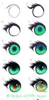 Anime Eye Process by Avibroso