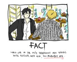 SH: Sherlock Fact by stupit-apit