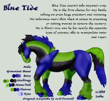Blue Tide CIS by lethe-gray