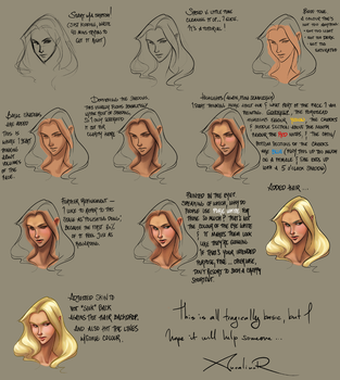 Tutorial on how I shade faces. by ancalinar