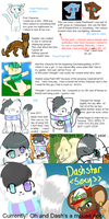 History of my Furrsona by starsleeps