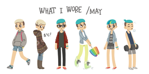 what I wore meme II by irmirx