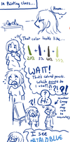 My Problem with Painting by DelusionInABox