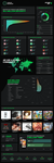 15 Years of DeviantArt Infographic by marioluevanos