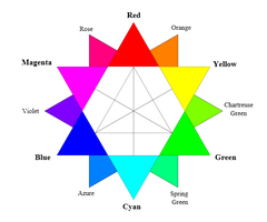 RBG color wheel by Writer-Colorer