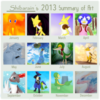 Summary of art 2013 by Mithdel