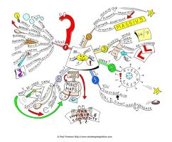Be Smart Mind Map it by Creativeinspiration