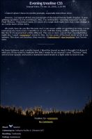 Evening Treeline by KonekoD