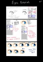 Simple eye tutorial by MisakiboysloveS7