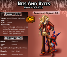 Bits and Bytes app: Magnhild and Elecmon by Lord-Evell