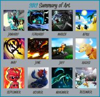 2012 art meme by ZIODYNES
