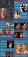 Female Face Tutorial by HazardousArts