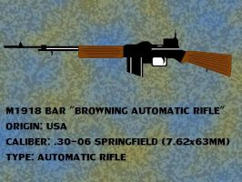M1918 BAR by pete7868