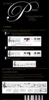 Introduction to Piano IIb by jocarra