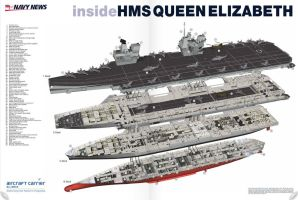 HMSQueenElizabeth in depth-2 by lichtie