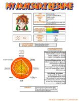 My Akatsuki Resume by spinelquartz