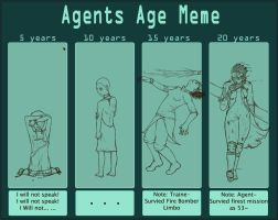 Agent MeMe Age1-Chan by nameless-me