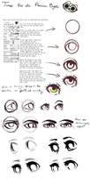 Eye Process by zvezdnyy