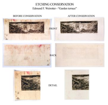 Etching conservation by MIHO24