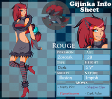 Gijinka Sheet Rouge by Setsuna-Yena